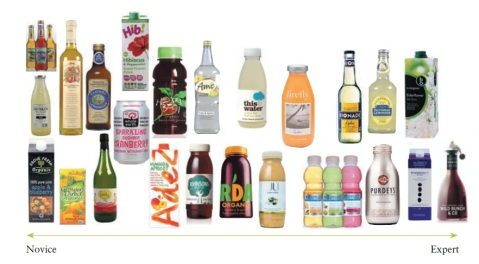 Packaging - Brand Personality - Novice vs expert packaging