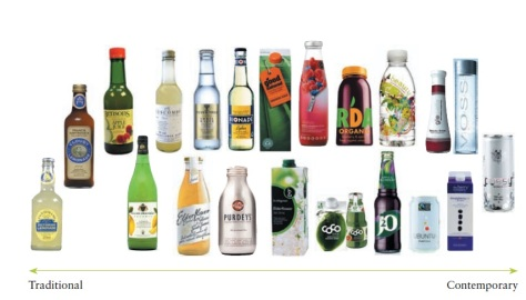 Packaging - Brand Personality - Traditional vs Contemporary packaging