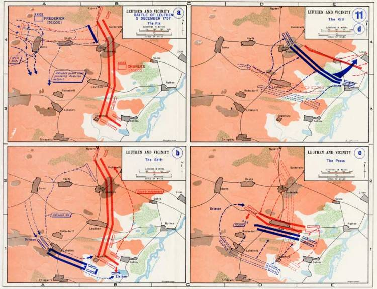 Battle of Leuthen Flanking Strategy