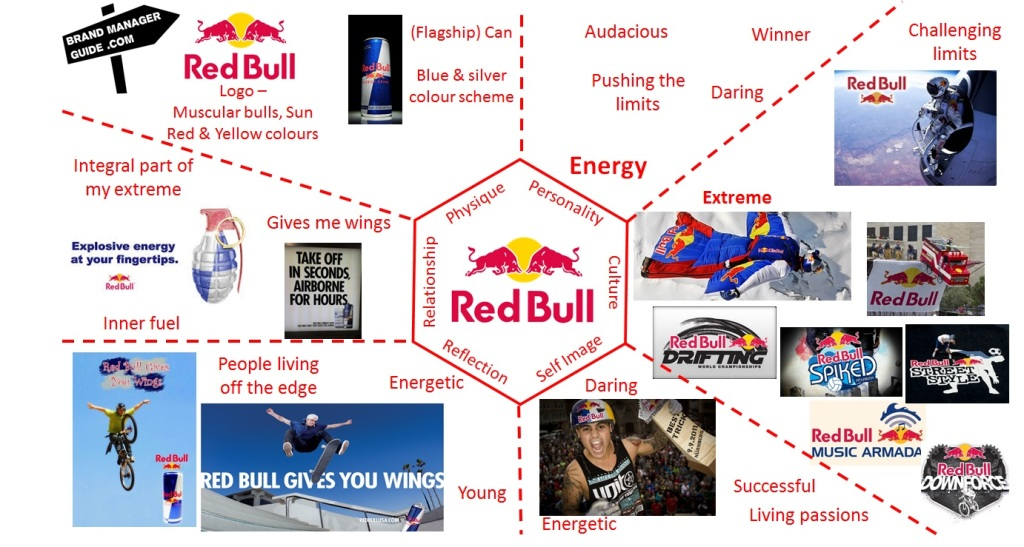 essay on red bull marketing mix Red bull marketing essay or any similar topic specifically for you introduction to red bull and its marketing environment corporate legend has it that its founder, austrian dietrich mateschitz was on a business trip in thailand when he spotted a business opportunity with the local energy drinks.