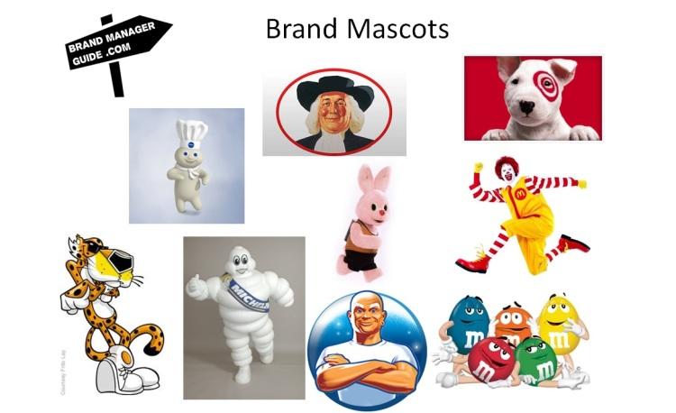 Visual menmonics - Brand Mascots