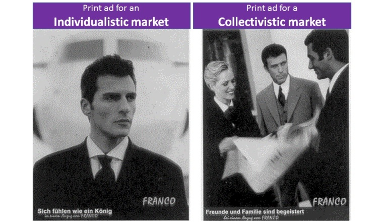 Global adaptations to print ads - Individualistic Collectivistic markets - Hofstede